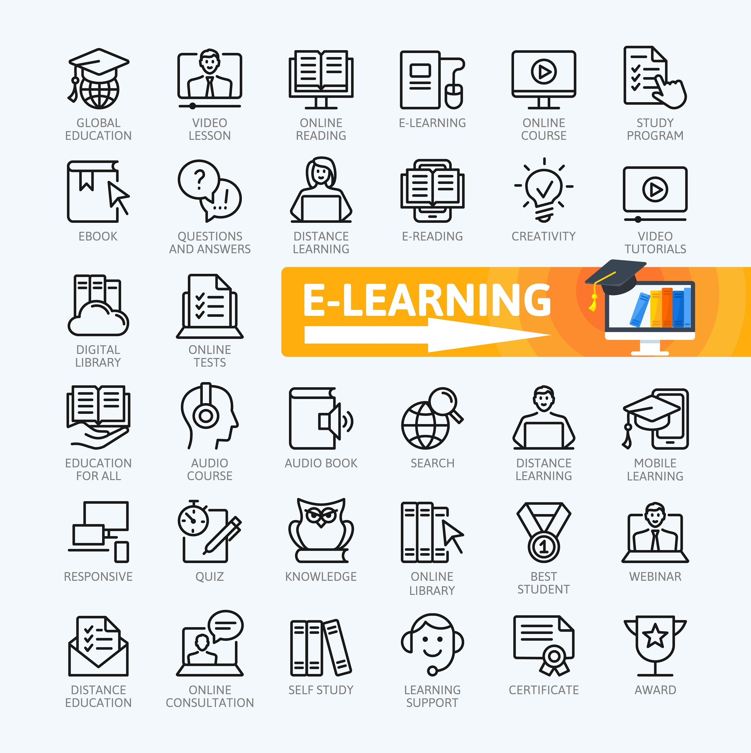 Why blend e-learning and classroom learning tools together on one platform?